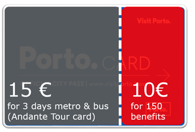 Porto Card saving money