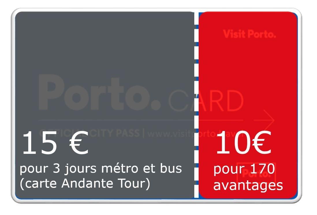 porto card prix